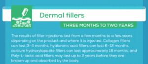 cosmetic procedures austin