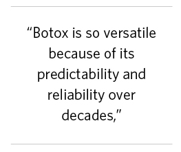 THINK OUTSIDE BOTOX